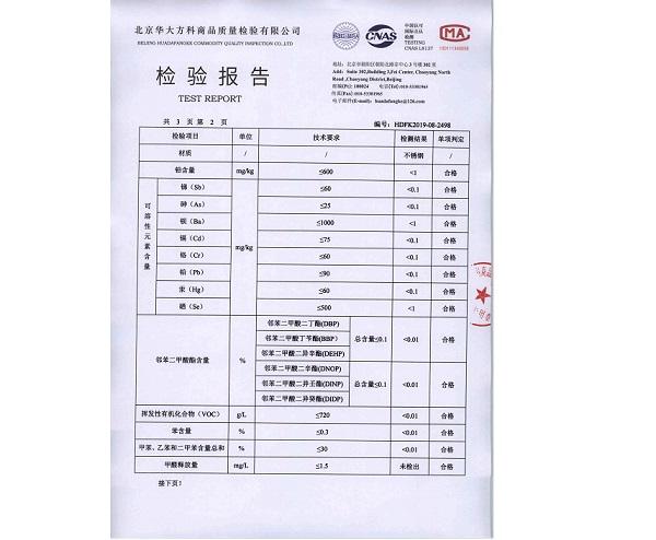 产品检验资质报告